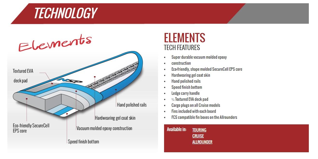 Elements%20Technology.jpg